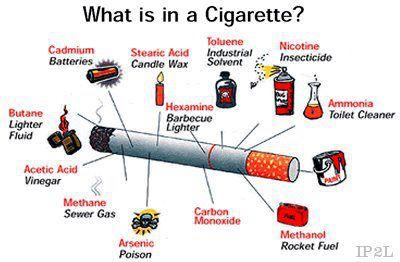 content of cigarette